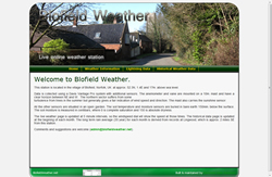 Blofield Weather
